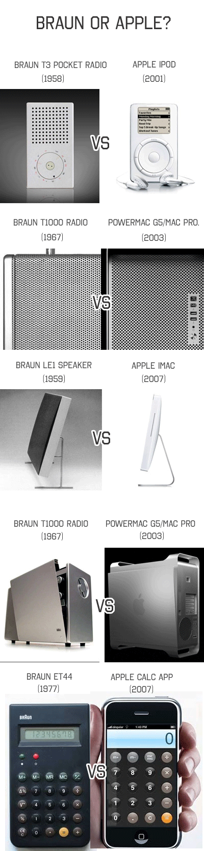 Similarity of design between Braun and Apple