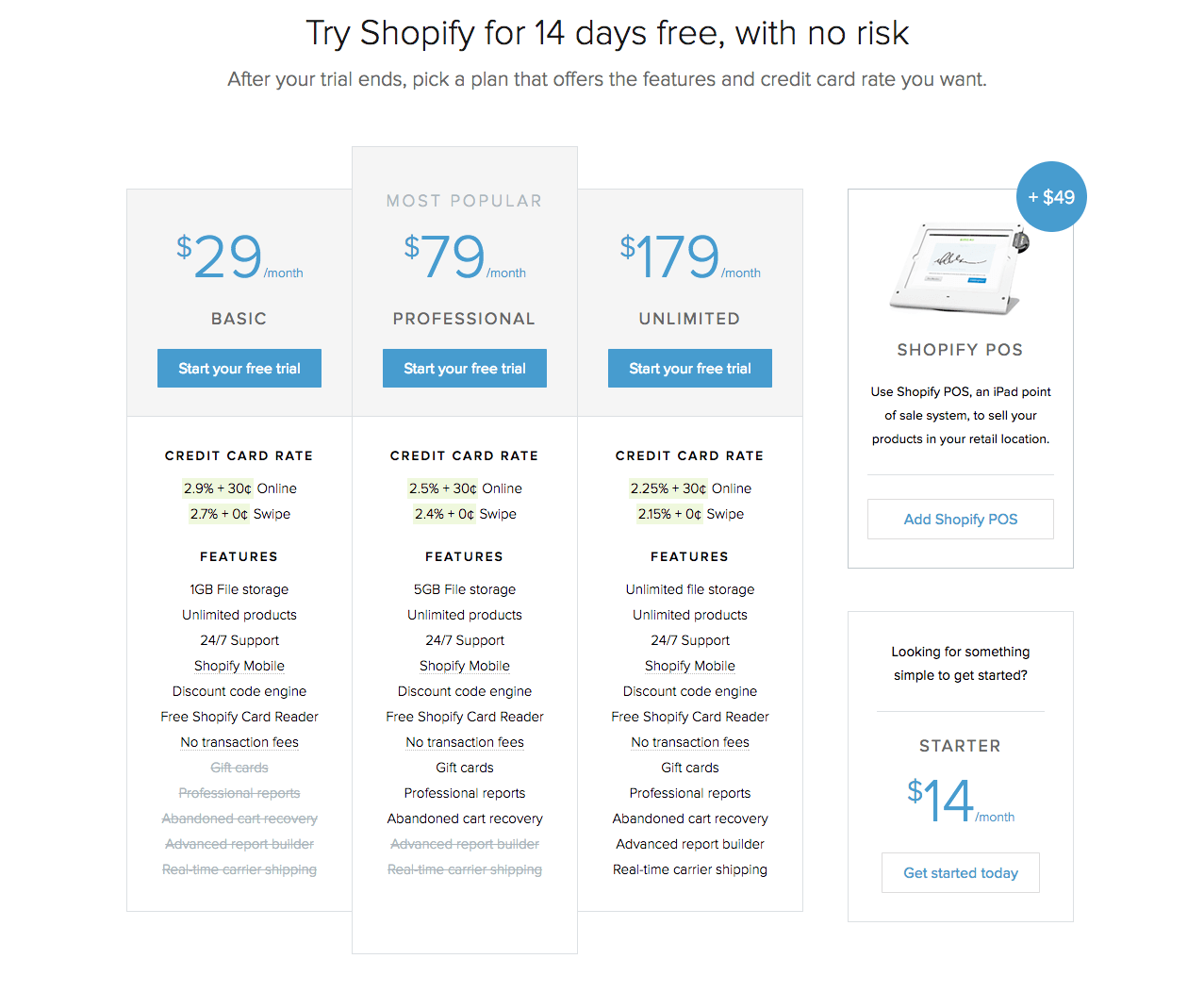 how to set a limit for products in shopify