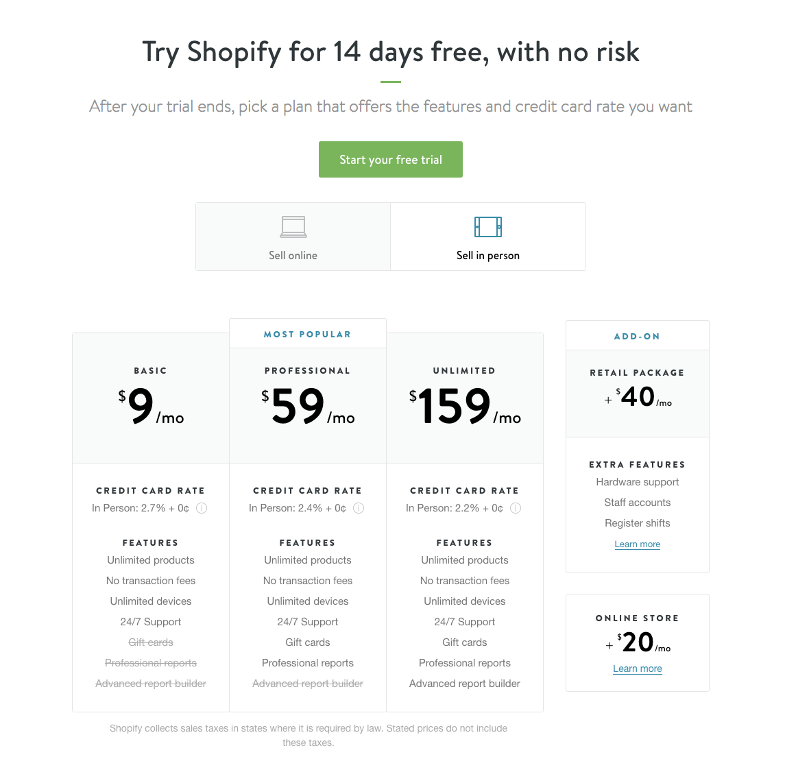Shopify Pricing Early 2015 - 2