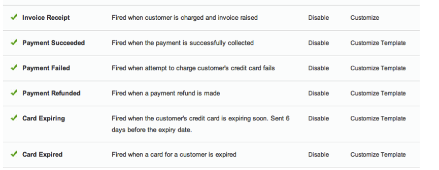 Payment Notification to customers