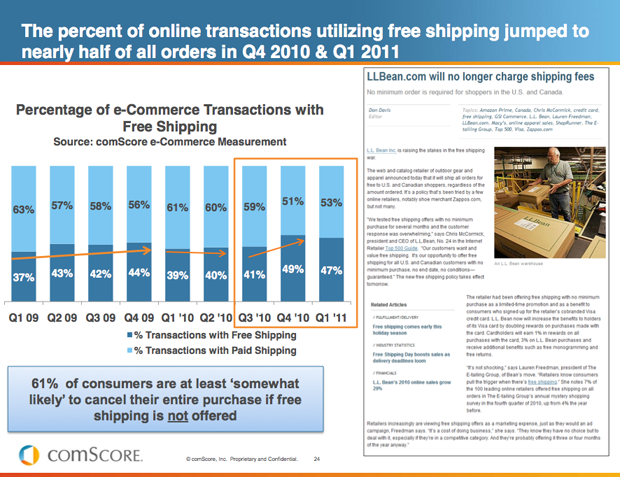 comscore e-commerce measurement