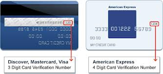 CVV of Credit Card