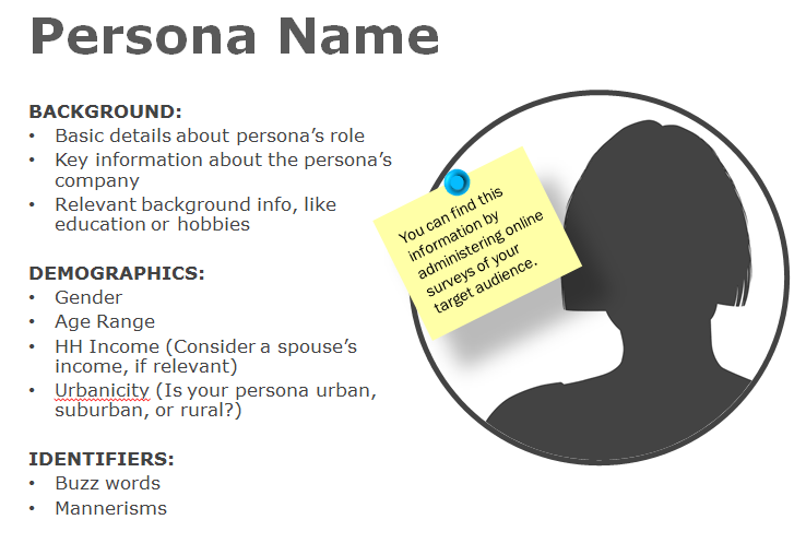 Buyer Persona Segmentation