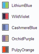 Colourful Presets