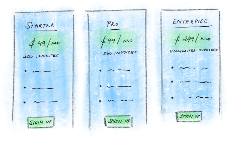 Freemium Model for SaaS - The Good, The Bad, and The In