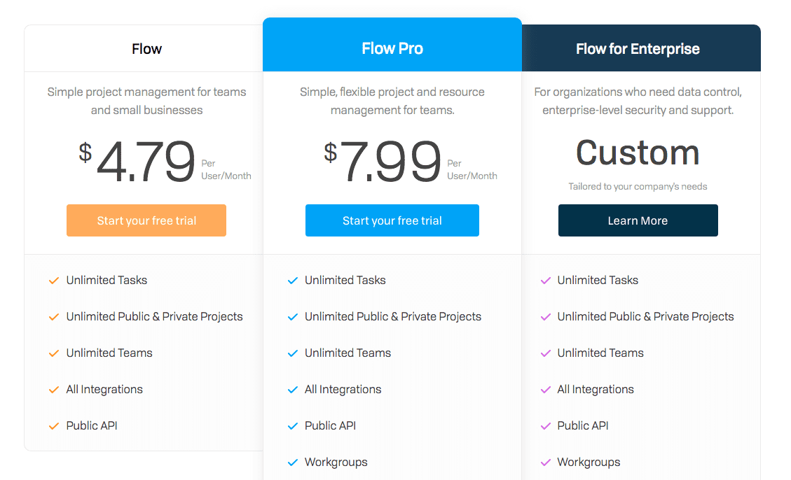 Flow Pricing