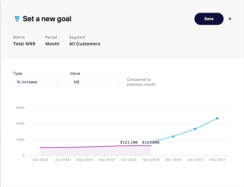 How to set a goal for your key subscription metrics with RevenueStory?