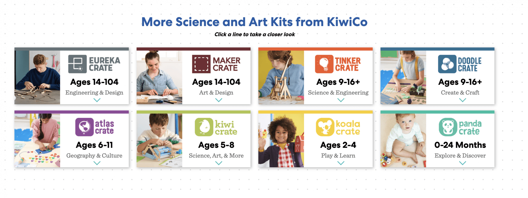 Personalized science and art subscription kits by Kiwico