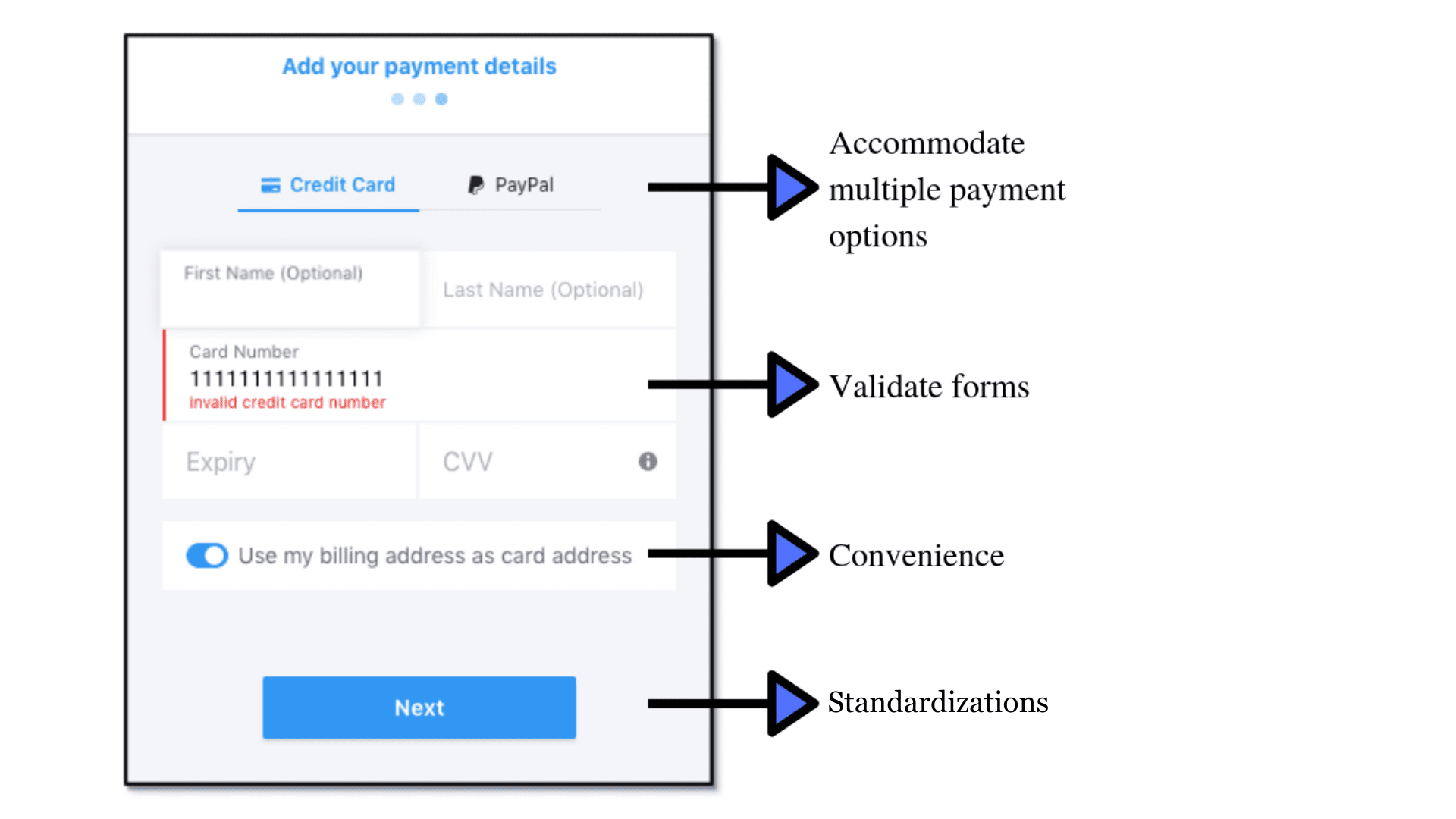 ecommerce forms