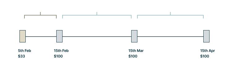 Calendar Billing - Chargebee Docs