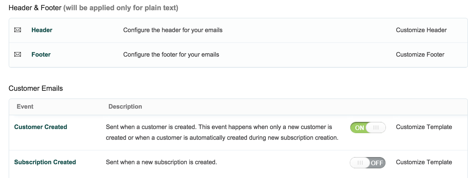 Email Notifications Automatic Notifications Chargebee Docs