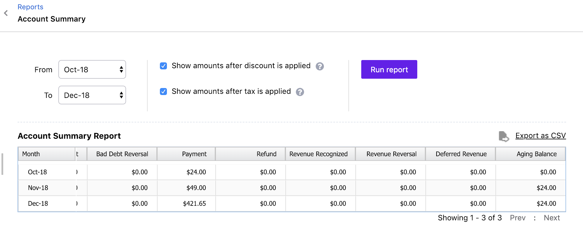 Revenue Recognition: Reports & Analytics - Chargebee Docs